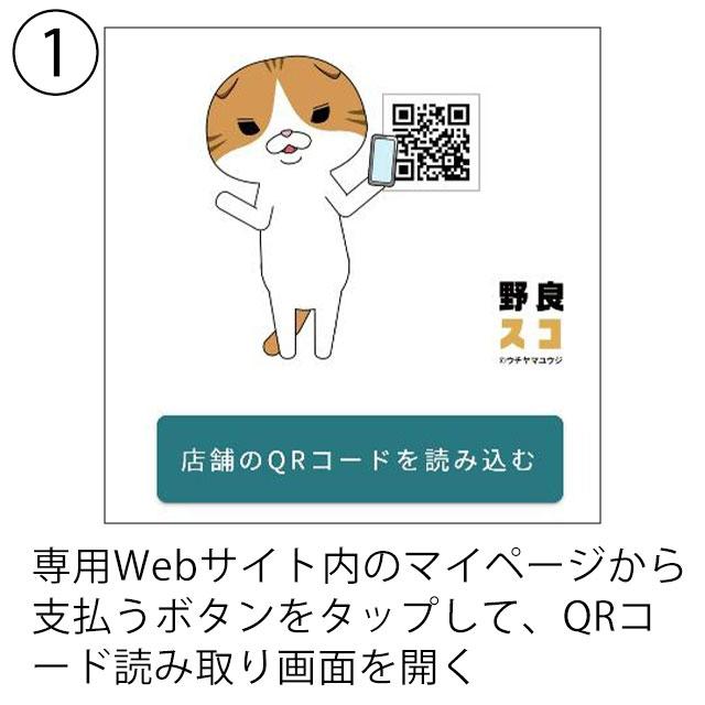 (1)マイページから支払うボタンをタップして、QRコード読み取り画面を開く